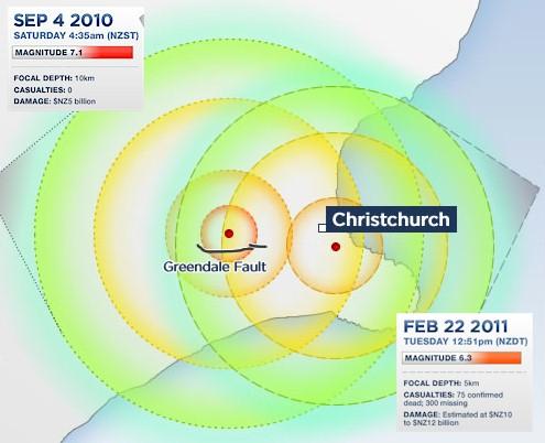 Chch quake comparison